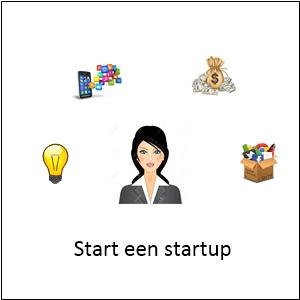 Hoe start ik een startup